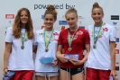 NÖ Landesmeisterschaften  2016 Teil 2